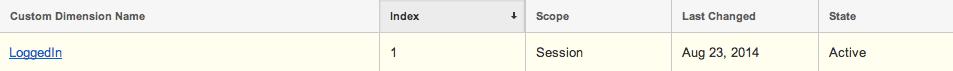 Google_Analytics Custom Dimension Index