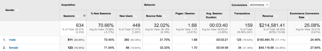 Cursor_and_Demographics__Age_-_Google_Analytics